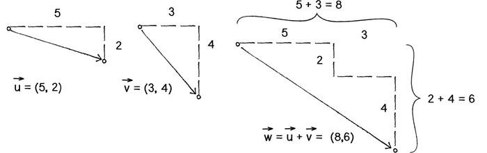 电路的向量图的画法