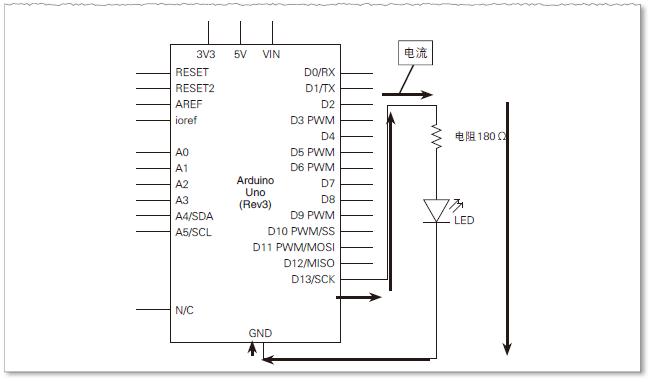 电路图看起来要比实物布线图简单得多,但它对 arduino 开发板中所有
